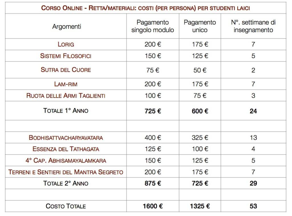 costi_bp_ita_onlinejpg