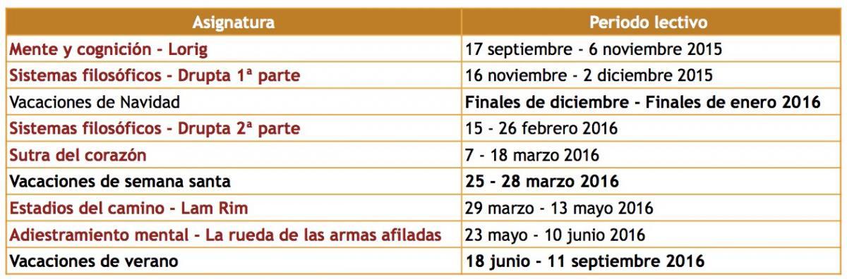 tabella_in_spagnolo