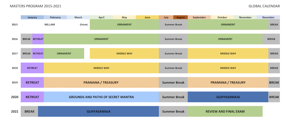 MASTERS PROGRAM 2015 -2021 |