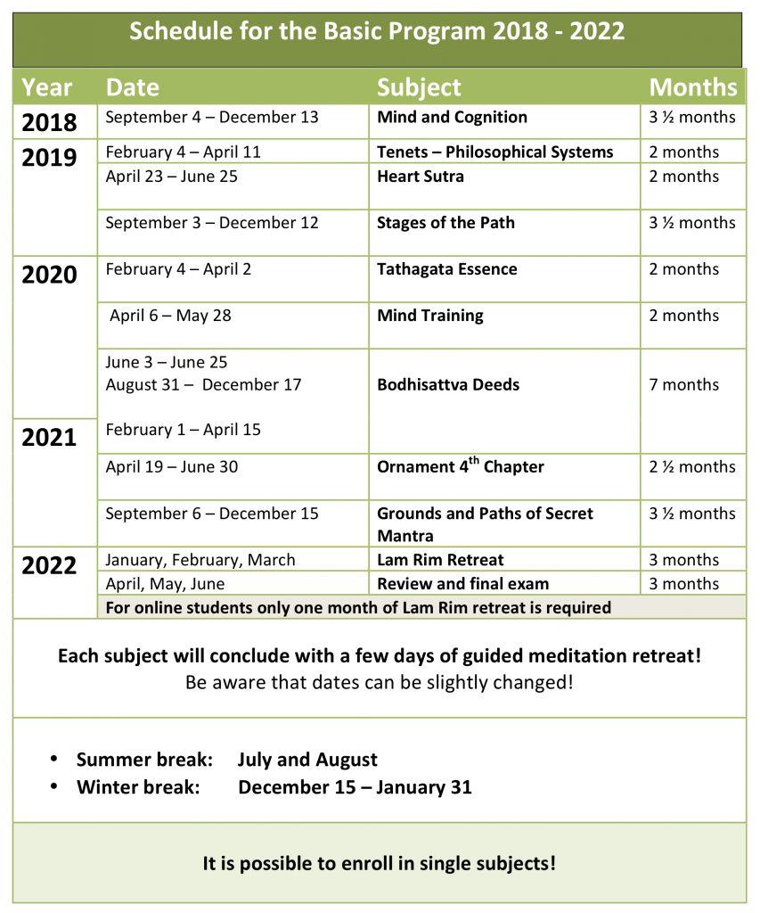Iltk Calendario.Basic Program 2018 2022
